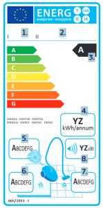 energeticky stitek vysavaca